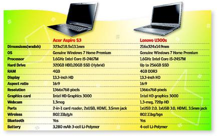 Acer Aspire S3 Review - The Hindu BusinessLine