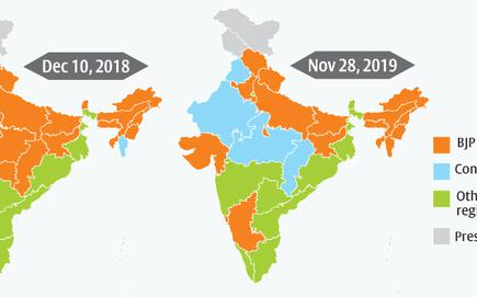 The political map of India today - The Hindu BusinessLine